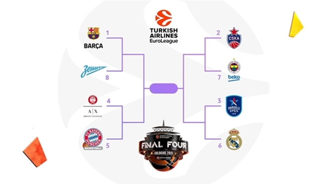 playoffs Euroliga